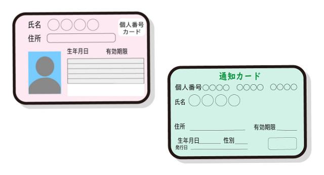 マイナンバーカードの名前変更