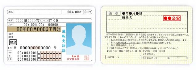 免許証の裏書